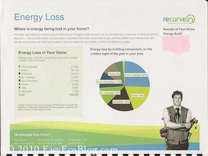 Home Energy Audit Analysis 2